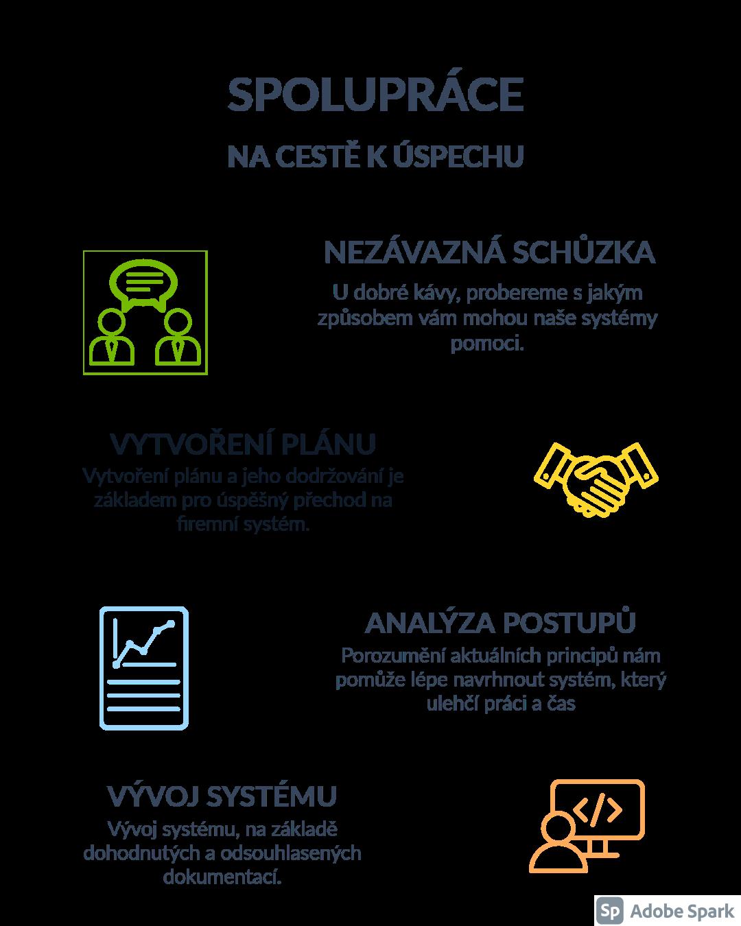firemní informační systém, vývoj, spolupráce, vývoj mobilní aplikace, tvorba webové stránky